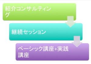紹介コンサルから継続S(350変換後)
